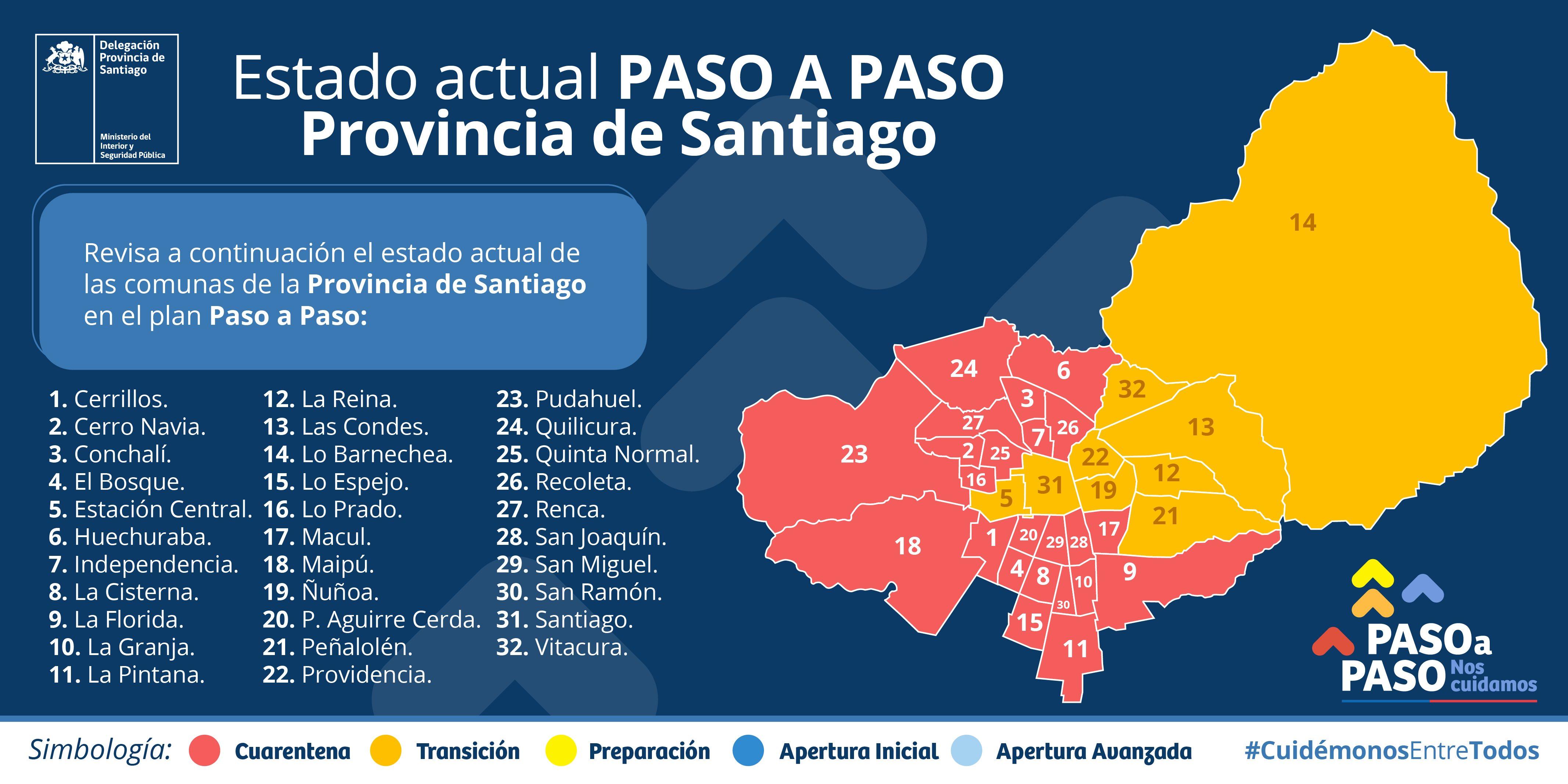 Penalolen Avanzara Al Paso 2 De Transicion Y Se Retrasa Inicio De Toque De Queda A Nivel Nacional Delegacion Provincial De Santiago